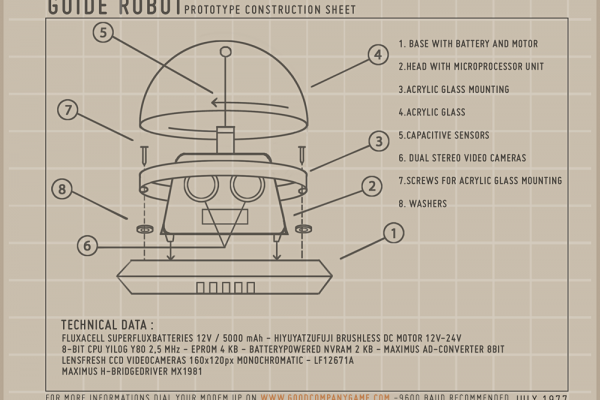 blueprint_minirobbot_v02